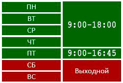 РежимРаботыМдоз